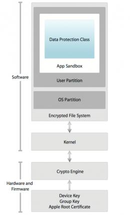 Smartphone vs Smartphone Ownage PoC - Android ironha1l Spy Tool