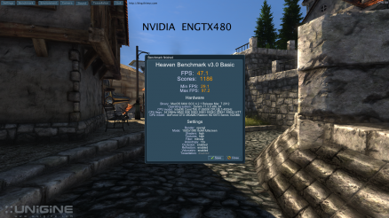 NVIDIA ENGTX480 Unigine Heaven 3.0 47.1 FPS Maximum Settings